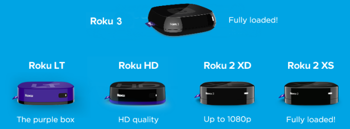 Best-Roku-Channels-Roku-Devices